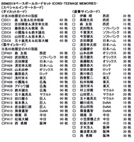 icons list.jpg