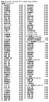 orix list.jpg
